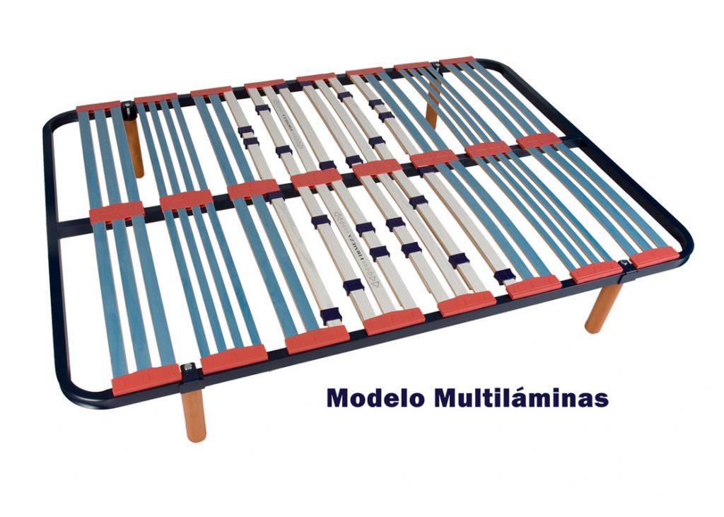Modelo Multiláminas